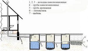 chistka-kanalizacii-otkachka-omsk